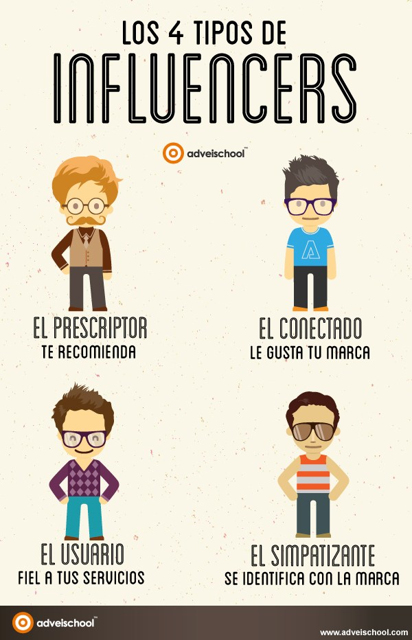 4-tipos-influencers-infografia